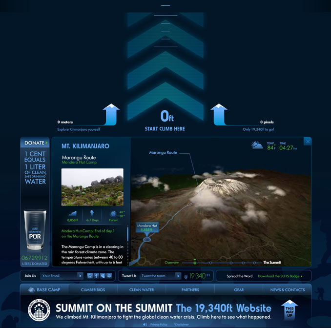 summitonthesummit.com: Site Features